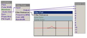SE FilterPlot